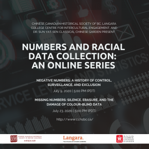 Numbers and racial data collection poster